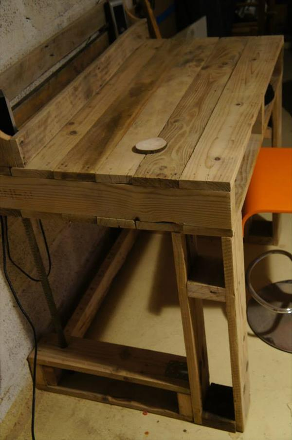 Diy Pallet Computer Table