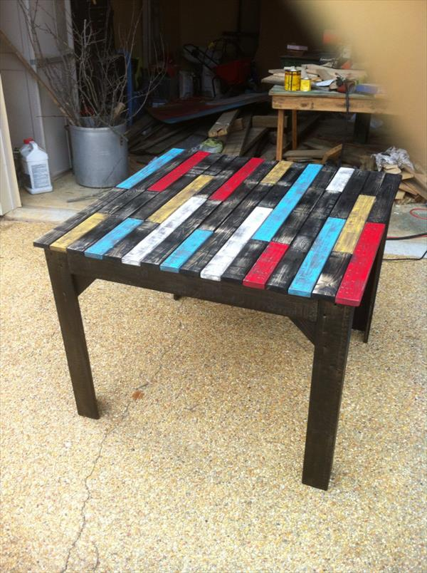 recycled pallet farmhouse table