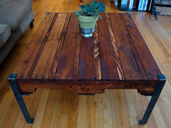 Posts Diy Pallet Steel Coffee Table Industrial
