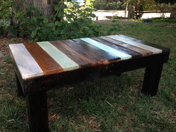 sturdy wooden pallet patio coffee table
