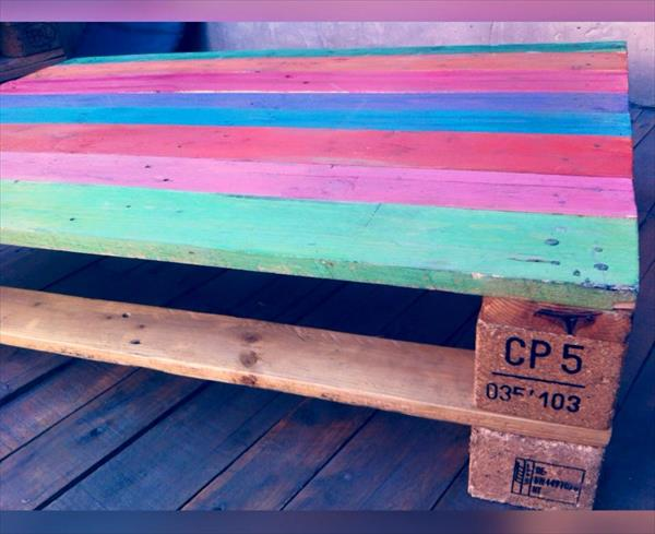 low-cost wooden pallet rainbow coffee table